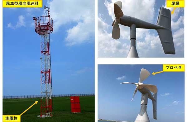 風車型風向風速計